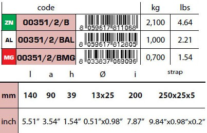 00351/2/B: Bolt On/Weld On Pear Hull Anode Technical Specifications